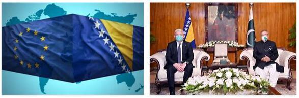 Bosnia and Herzegovina Politics